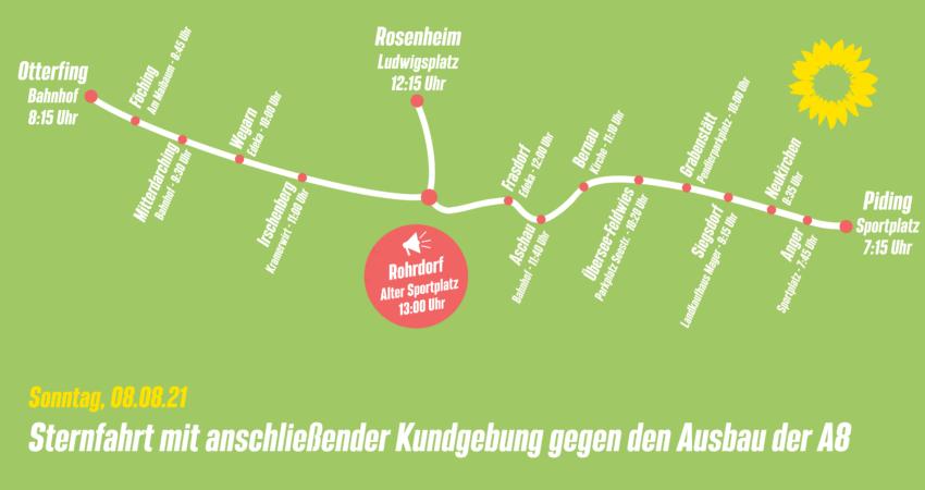 Routen zur A8-Demo